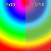 Wat zijn kleurprofielen en hoe kan je ermee werken? © kleur, cmyk, rgb